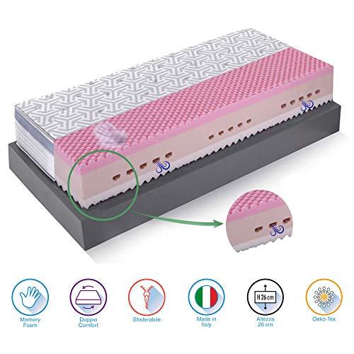 Materasso Singolo 80X190 cm h26, memory massaggiante alta densità, sfoderabile, antibatterico,...
