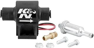 pumps n parts