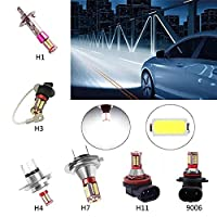 ledライト 1ピース57-SMD 4014 LED.真新しい長寿命超低消費車のフォグライトランプ電球6000K 4014 H4 / 47 / H11 / H3 / H1 / 9006 DC 12V (Socket Type : 9006)