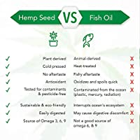 Hemp Oil 1000mg Supplement by 5Kind 180 Soft Gel Capsules of Pure Cold Pressed Hemp Seed Oil - Rich in Omega 3 & 6