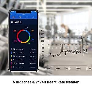 DR.VIVA Reloj GPS para Hombres y Mujeres, Rastreador de Actividad GPS Reloj para Correr Pantalla Táctil Reloj Deportivo Frecuencia Cardíaca/Sueño/Pasos/Monitoreo de Calorías Reloj GPS Impermeable