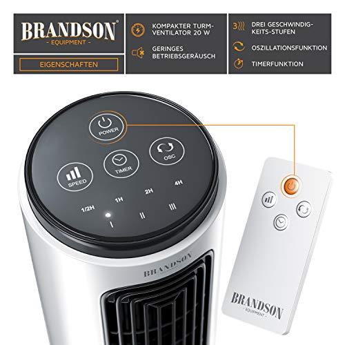 Brandson 7333354744