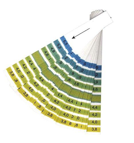 Strisce per Birra, Vino, Sidro, Formaggio, Latte, Urine, Saliva per misure nell'intervallo 3.8-5.5 Confezione da 20 strisce Alternativa ai tester pH elettronici. Made in Europe