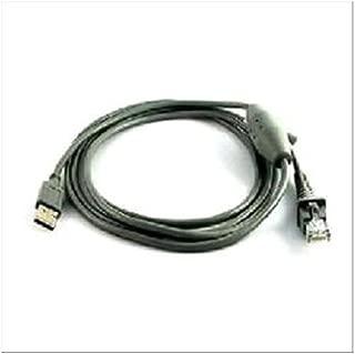 White USB GM4132 Kit 910 Mhz