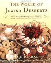Best delectable dessert recipes Reviews