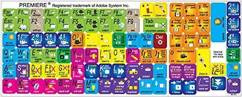 New Adobe Premiere Keyboard Sticker for Desktop, Laptop and Notebook