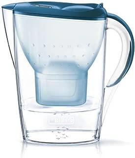 BRITA 浄水 ポット マレーラ Cool ベーシックブルー
