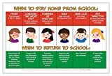 When Sick Kids Should Stay Home from School Poster - in Home Daycare Supplies - Health Office Decorations -...