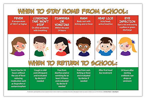 When Sick Kids Should Stay Home from School Poster - Preschool, Daycare and Elementary School Poster - School Nurse Office Poster - 12 x 18 inches, Laminated
