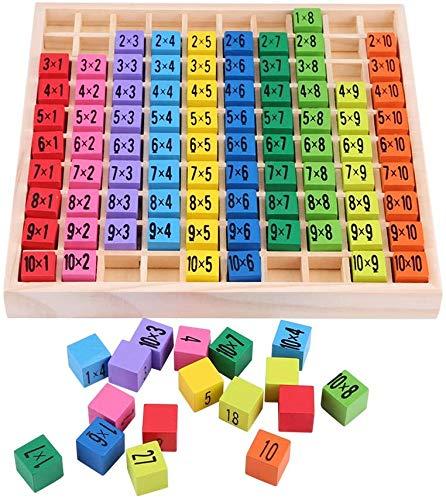 Zaloife Juguetes de Madera Niños, 10 x 10 Tabla de Multiplicación, Juguete Educativos Montessori, Juego Lógica Matemáticas, Numberblocks Wooden Toys, Coloridas, Regalos Niños
