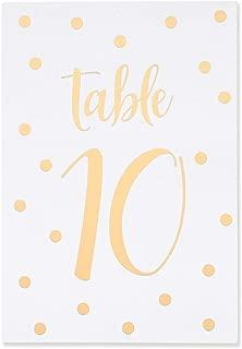 Best stamped metal table numbers Reviews