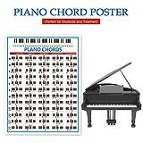Immagine 2 poster per pianoforte accordi scale