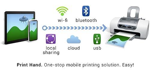 『PrintHand Premium - ワンストップモバイル印刷ソリューション』のトップ画像