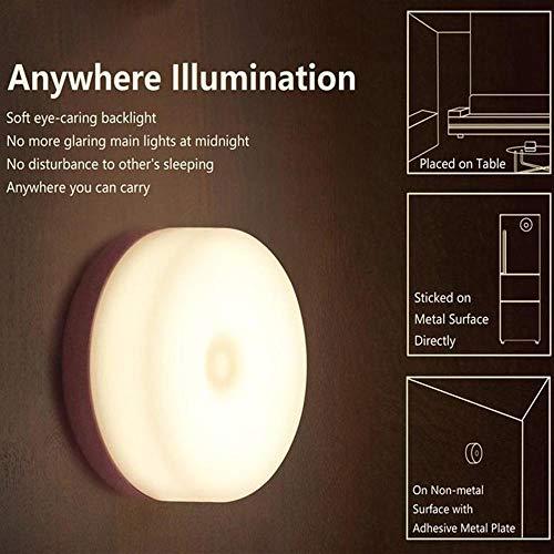 Led-nachtlampje met menselijke lichaam, usb-opladen, bedlampje, babyvoeding, nachtkastje, kledingkastje, lamp-geel, China