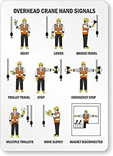 Metal tin Sign Wall Decoration,Wall Decor Overhead Crane Hand Signals (with Graphic) - Notice Sign Inch Tin Sign Aluminum Plates,Club Wall Decoration Artwork 8×12inch
