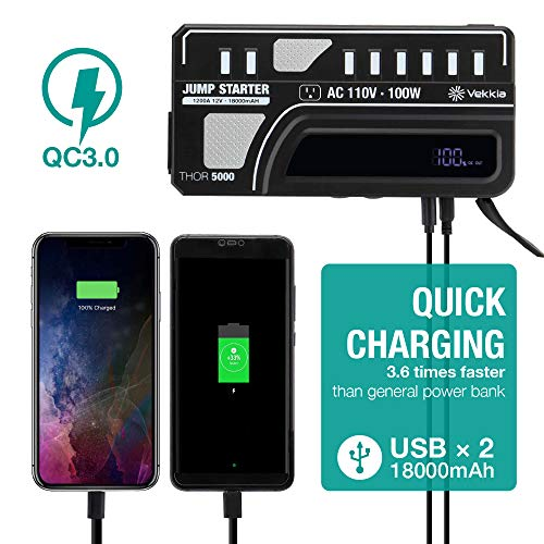 18000mAh Car Jump Starter Power Bank with 100W 110V Portable Power Station Inverter,1200A Peak Lithium Battery Booster Pack(Up to 6.5L Gas or 5.0L Diesel Engine) for Outdoor Adventure, Camp, Emergency