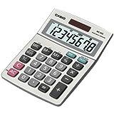 CIOMS80SSIH - Casio Solar Desktop Calculator