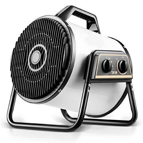 Zzq- Elektrogebläseheizung Palma, 3000 Watt, Digital-Thermostat, IP X4 Spritzwassergeschützt Für Gewächshäuser,Tragbare Leise Mit Energiesparend