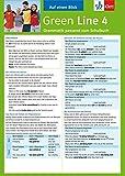 Green Line 4 - Auf einen Blick: Grammatik passend zum Schulbuch - Klappkarte (6 Seiten) - Sabine Schlimm