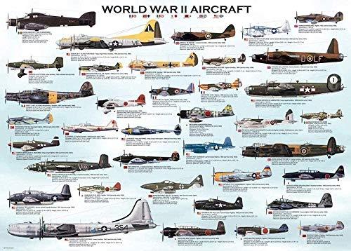 LYBSSG Puzzle 1000 Piezas de Juego de Rompecabezas de la Segunda Guerra Mundial, Rompecabezas de Aviones, descompresión, Juego de Juguetes educativos, colección de