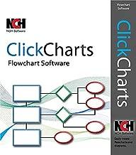 ClickCharts Professional FlowChart and Diagram Software [Mac Online Code]