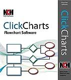 Diagram Flowchart Software