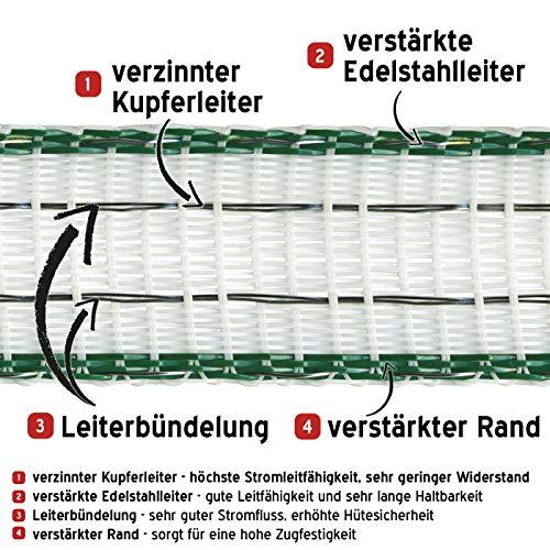 Hochwertig Weidezaun Band 200m, 20mm, 2×0,3 Kupfer + 4×0,3 Niro, weiß-grün 4 - 3