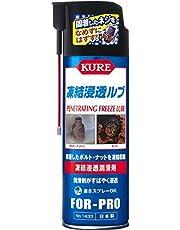 KURE FOR-PRO ƖpV[Y