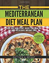 the a list diet meal plan