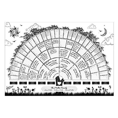 su-luoyu Stammbaum Diagramm Zum Ausfüllen, 6-Generation Genealogie Poster, Blanko Ausfüllbares Abstammungs Diagramm Wandbehang Stammbaum Diagramm, 6040cm/ 9060cm