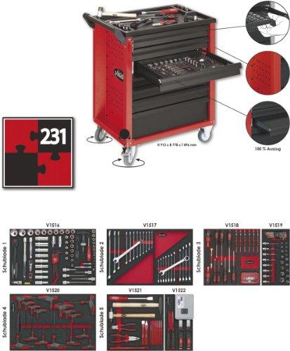Vigor V1483 Werkstattwagen mit Satz, Anzahl Werkzeuge: 206, 913 x 778 x 496 mm