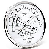 Fischer 1222-01 - Wohnklima-Hygrometer u. Raum-Thermometer - 130mm Edelstahl-Luftfeuchtigkeitsmesser Made in Germany