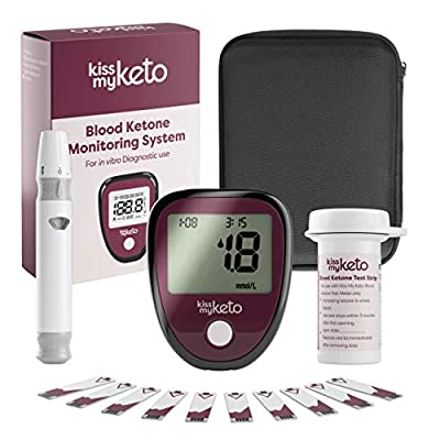 Kiss My Keto Meter — Parent
