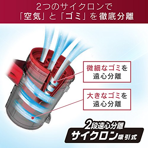 アイリスオーヤマ『3WAYスティッククリーナー(IC-S55KF)』