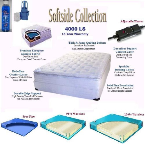 Queen Size 60 x 80 4000LS Softside Pillow Top Complete Waterbed with Mattress, Foundation, Frame, Heating System, Conditioner & Electric Pump