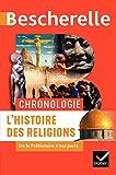 Bescherelle Chronologie de l'histoire des religions: de la Préhistoire à nos jours