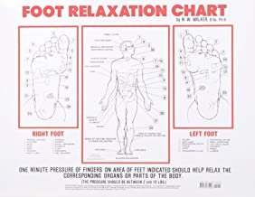 Foot Relaxation Chart