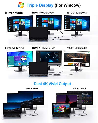 Dockingstation USB C Triple Display Dual HDMI Adapter, 9 in 1 USB C zu Displayport Adapter SD TF Kartenleser 2USB 2.0, 1 USB 3.0, 100W PD für Dell XPS 13/15, Lenovo Yoga, Huawei Matebook X Pro usw. - 3