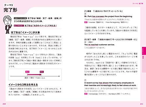 KADOKAWA『世界一わかりやすいTOEICテストの英文法』