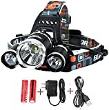 NEWEST And BEST Version Headlamp, Brightest LED Headlamp 20000 Lumen Flashlight IMPROVED LED, Rechargeable 18650 Headlight Flashlights Waterproof Hard Hat Light, Bright Running Headlamps (Silver)