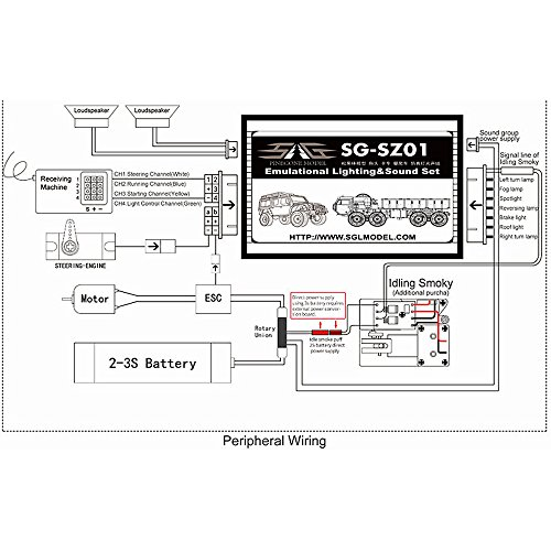 Mobiliarbus RC Camión sobre orugas 3 en 1 Sistema de simulador de Motor Emulación de iluminación Conjunto de Humo y Sonido para Auto RC Traxxas TRX4 Tamiya XB HB Racing D418