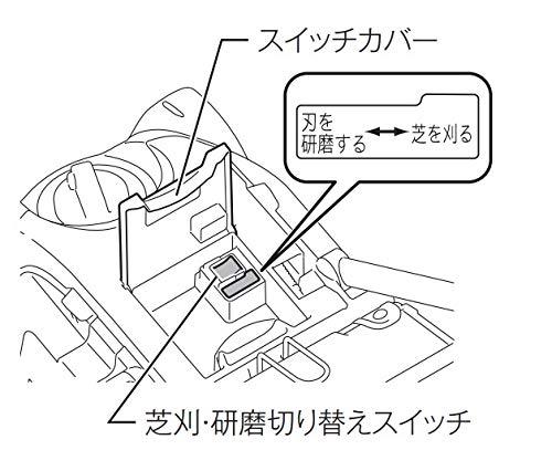 マキタ 280mm芝刈機 リール式5枚刃 MLM2851