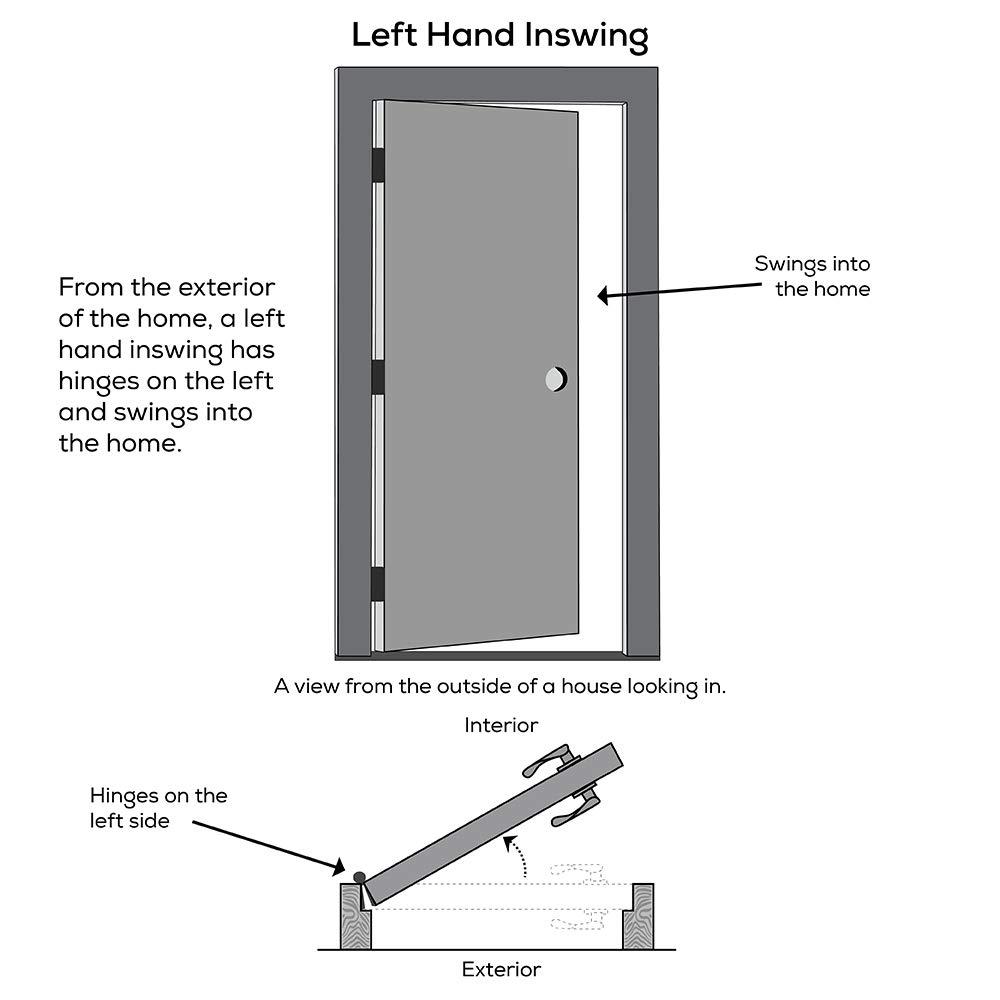 National Door Company Zz364403l 20 Minute Fire Rated Mdf Door Primed 2 Panel Archtop Left Hand In Swing 32 X80 Amazon Com Industrial Scientific