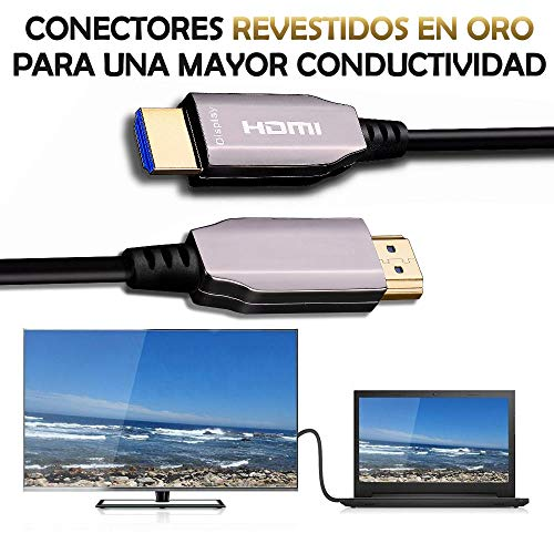 Unicview HDMI_4K_Cable