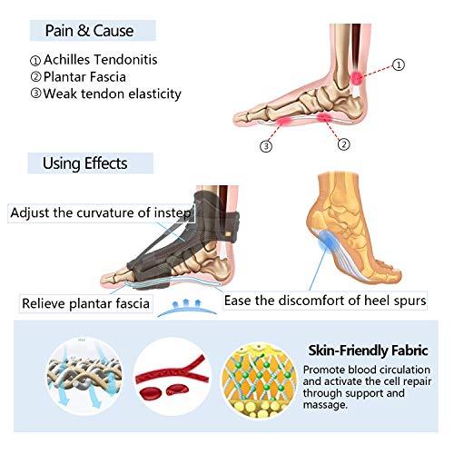 Plantar Fasciitis Orthotic Night Splint