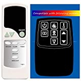 Replacement for Twin Star Home Decorators Collection Duraflamee Electric Fireplace Stove Heater Infrared Remote Control 36HF100GRG 36HF100GRG-01 47HF100GRG 47HF100GRG-01 36II100GRG 47II100GRG (T-B11)
