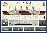 Educational - Bildung Schiffe - Titanic Bildungsposter