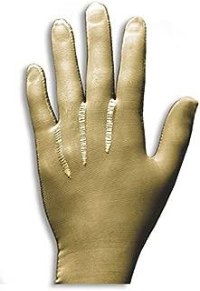 Best jobst medical wear glove Reviews