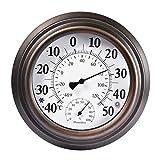 Termómetro higrómetro pared de línea termómetro termómetro de habitaciones Antiguo hierro pintado manto Dentro Fuera higrómetro de alta precisión for el hogar sauna verduras terraza de efecto invernad