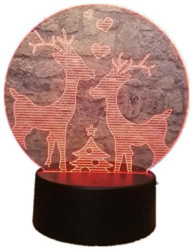 AI LI WEI nachtlampje wolf peertje huisje 7 kleuren verlichting lamp kinderen decoratie kinderkamer baby wolf